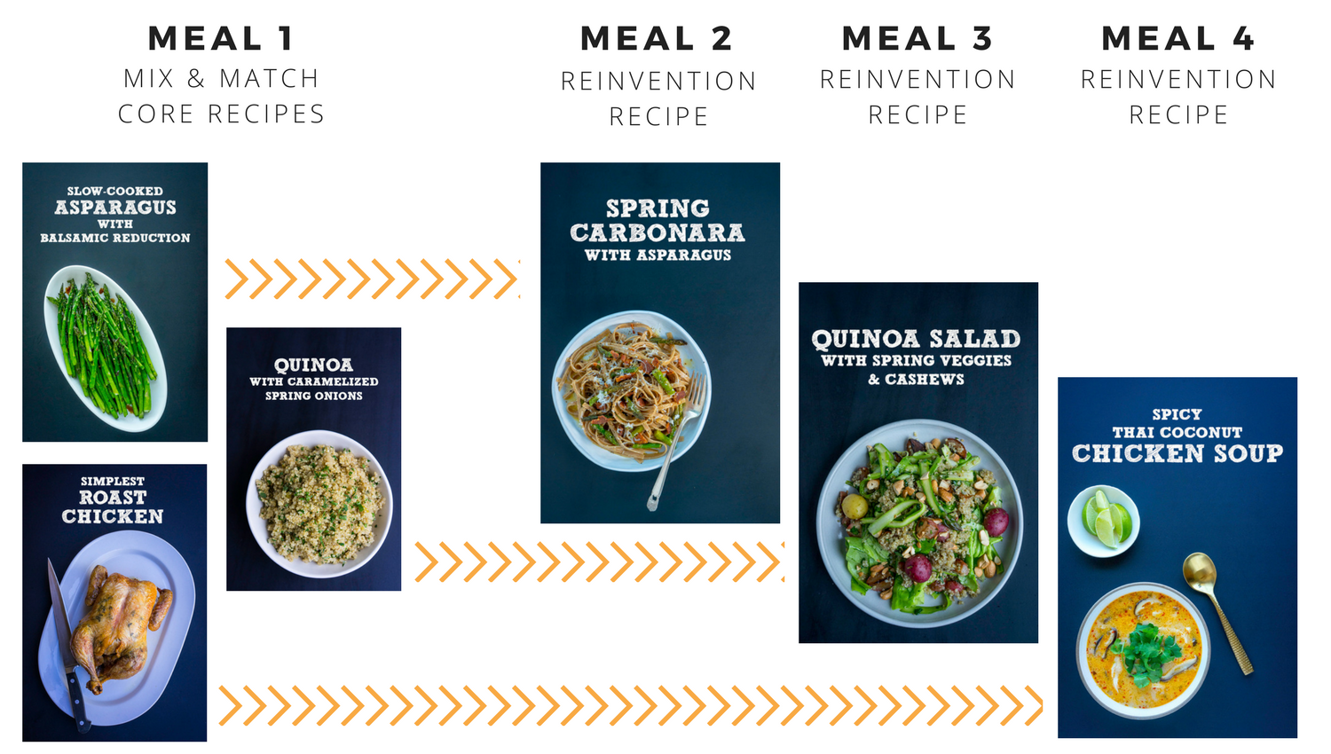 cook-the-seasons-meal-plan-meal-mapper